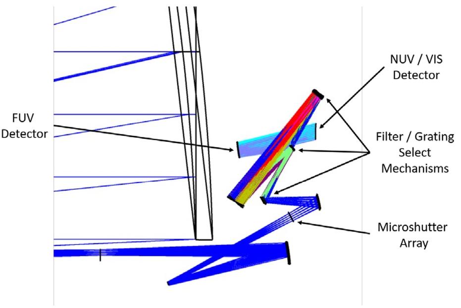 The large UV/optical/infrared surveyor (LUVOIR): decadal mission